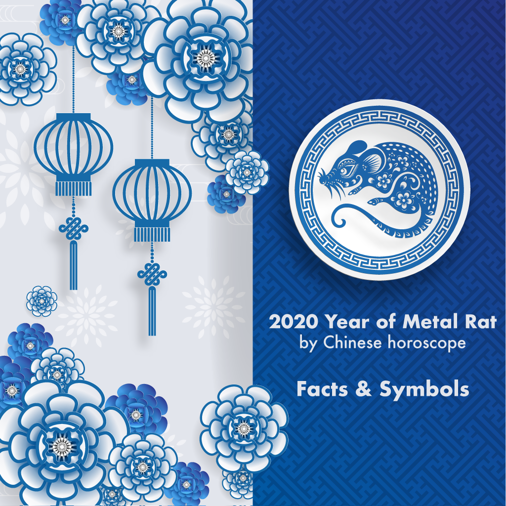 2020 Year of the metal rat by Chinese horoscope